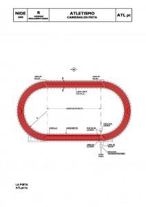 Dimensiones de pista de Atletismo