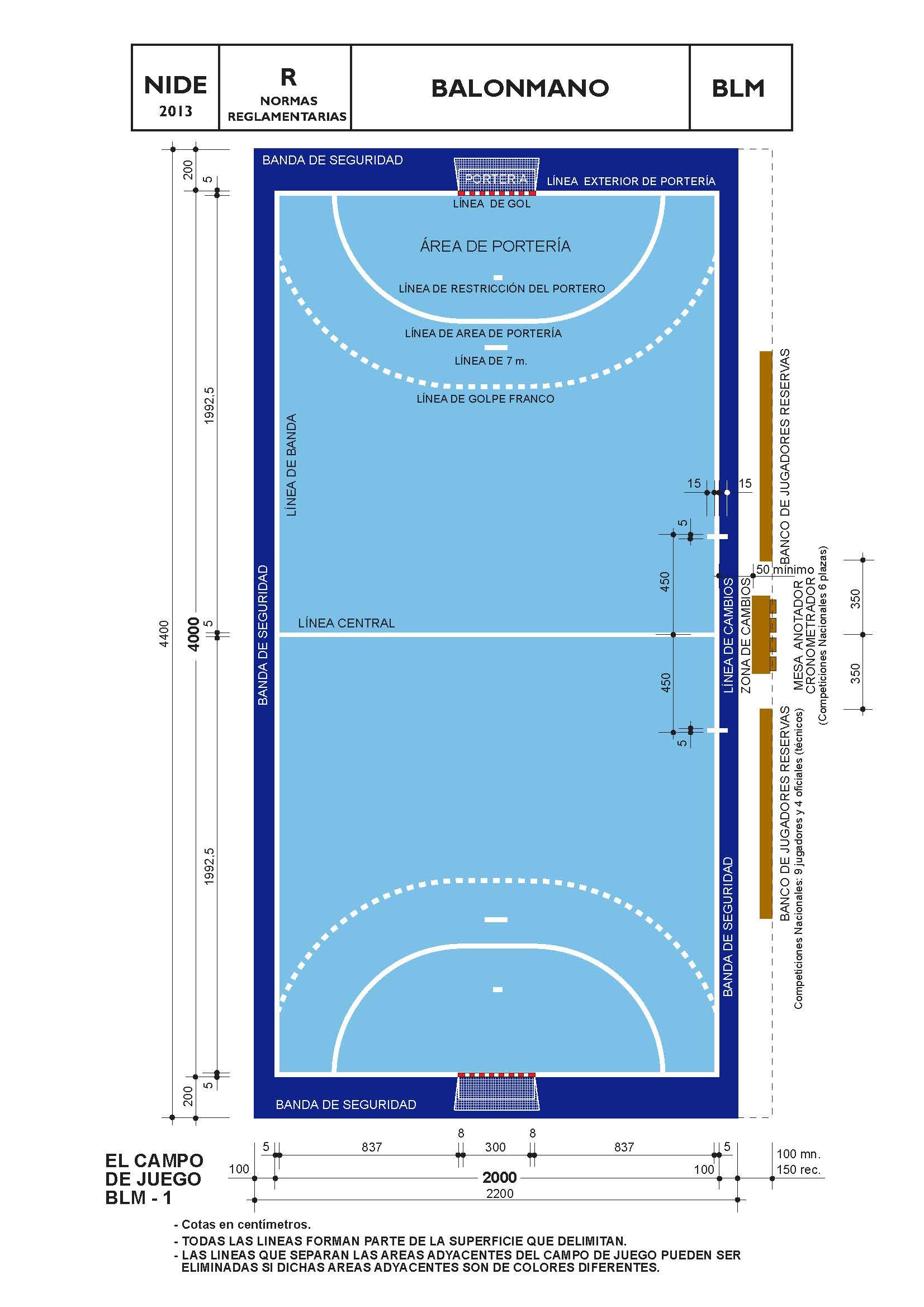 Pista futbol sala dimensiones qu dimensiones debe tener for Pista de futbol sala medidas