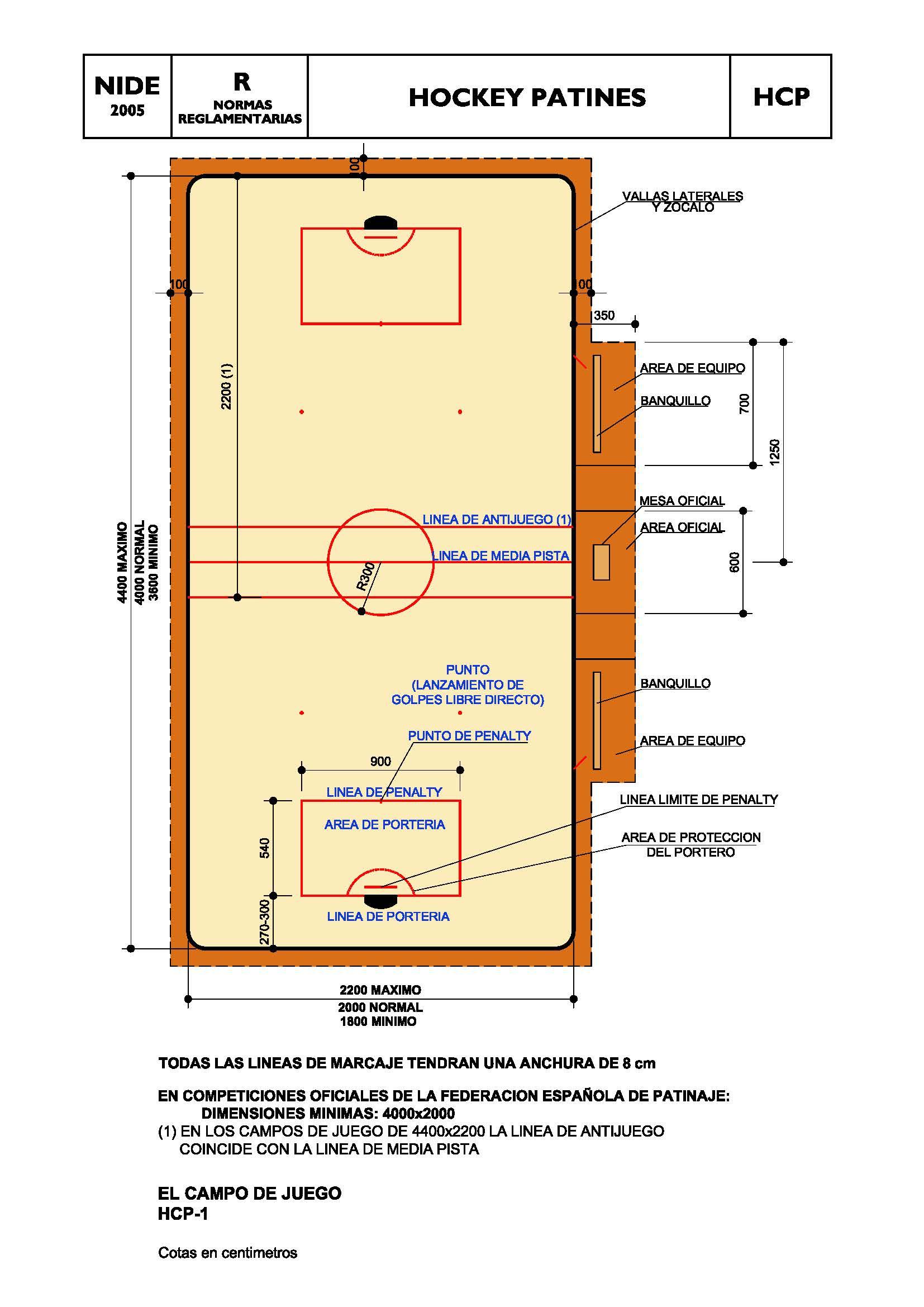 Pista futbol sala dimensiones excellent pistas atletismo for Pista de futbol sala medidas